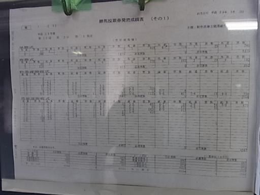 笠松競馬場12